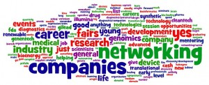 2011 San Diego Biotech Network Poll Results Word Cloud