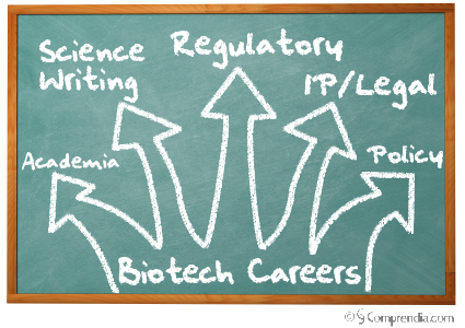 life science alternative careers